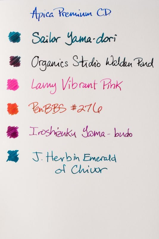 How does paper affect fountain pen ink sheen apica premium cd