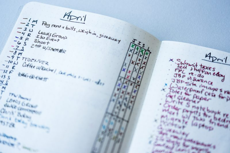 The Bullet Journal Method Book Review monthly log and tracker